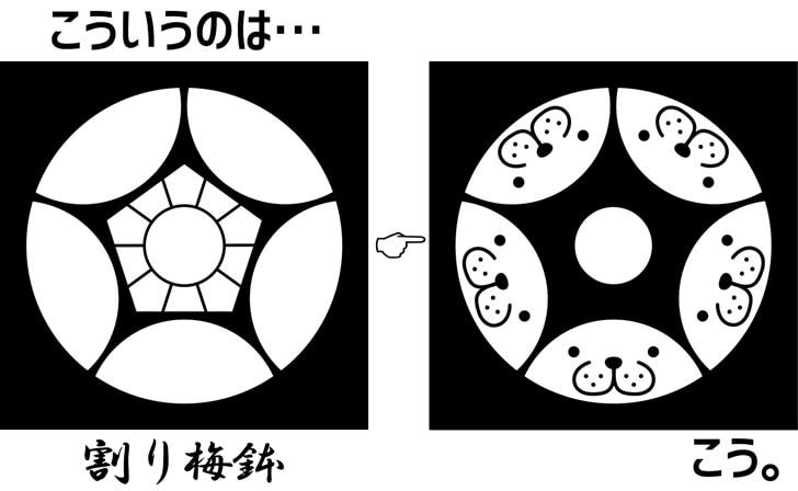 海獣と家紋の関係性の図