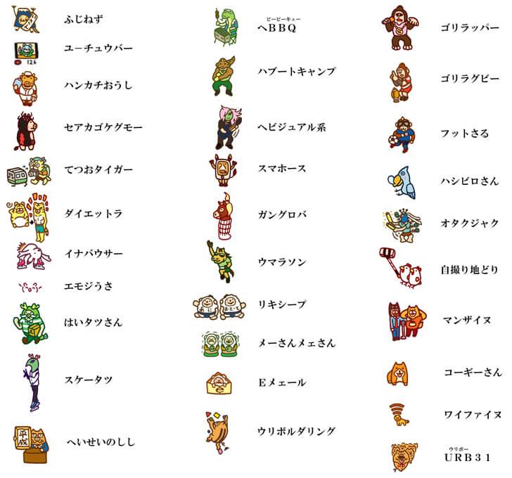 平成のキャラクターの表
