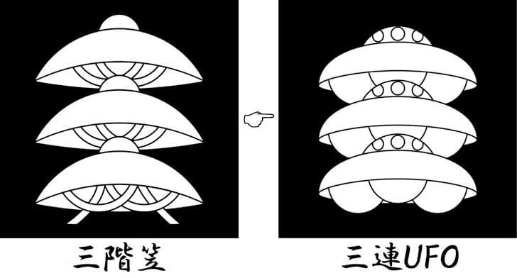 三階菱をUFO家紋に変えた
