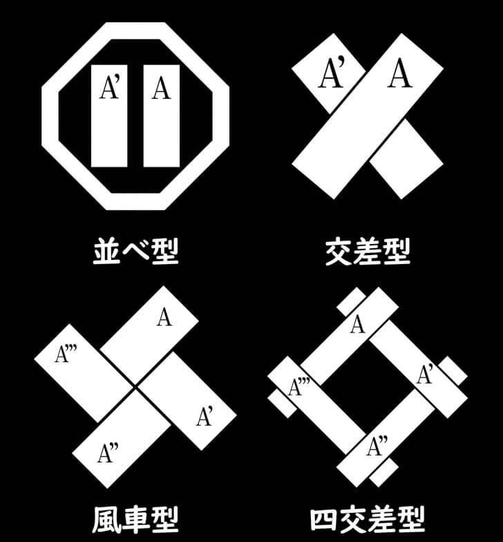 長方形と家紋の組み合わせ例
