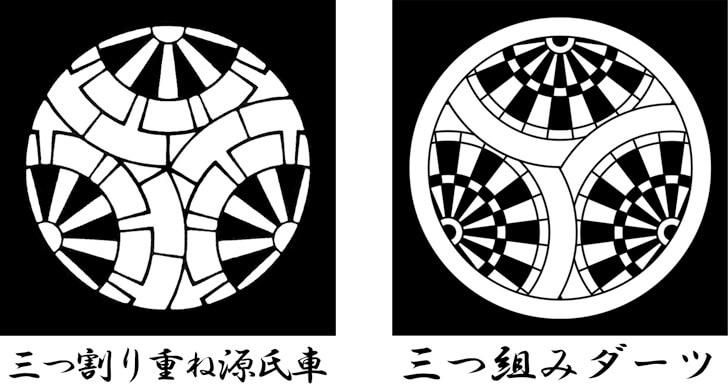 三つ割り源氏車の家紋との比較