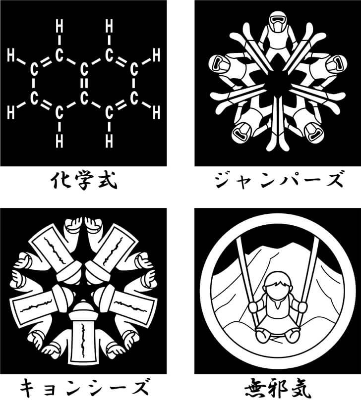 化学式をモチーフにしたオリジナルの家紋