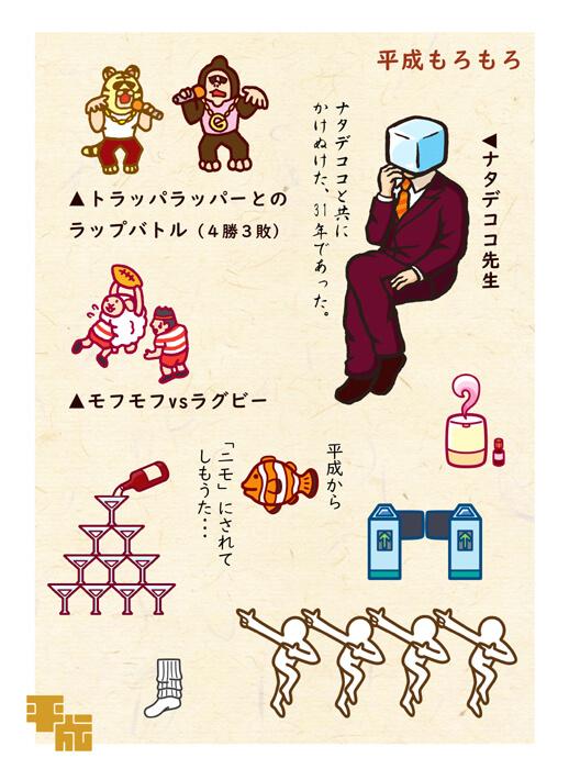 ナタデココなどの平成キャラクター